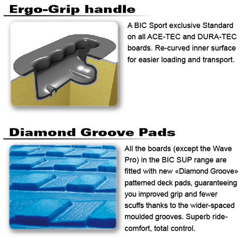 Bic Dur Tec Deck Pad and Ergo Handle