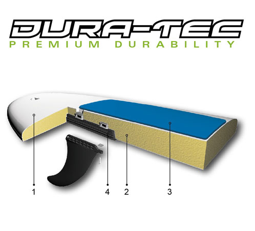 Bic Dura-Tec Construction