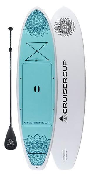 CRUISER SUP Balance 106 Review