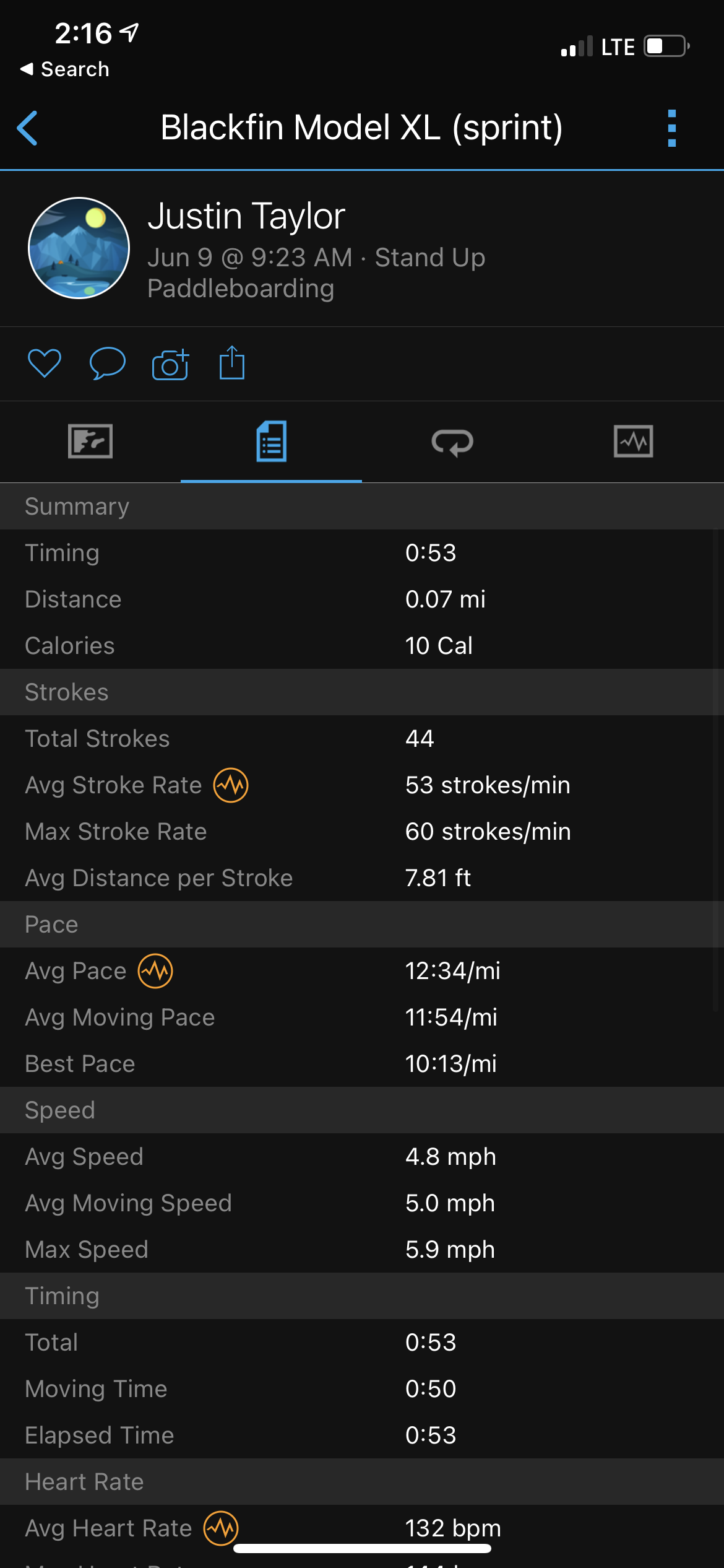 Blackfin Model XL sprint test