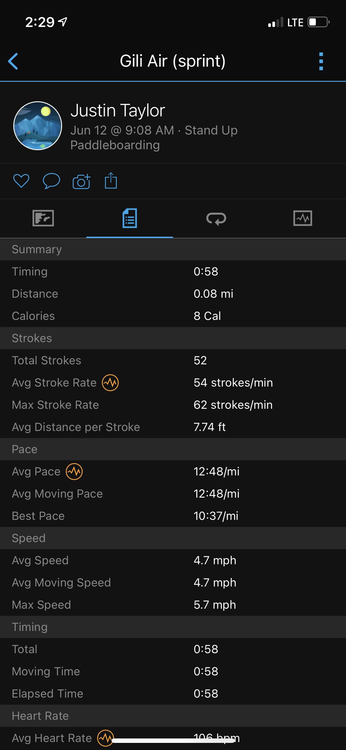 Gili Air 10'6 sprint test