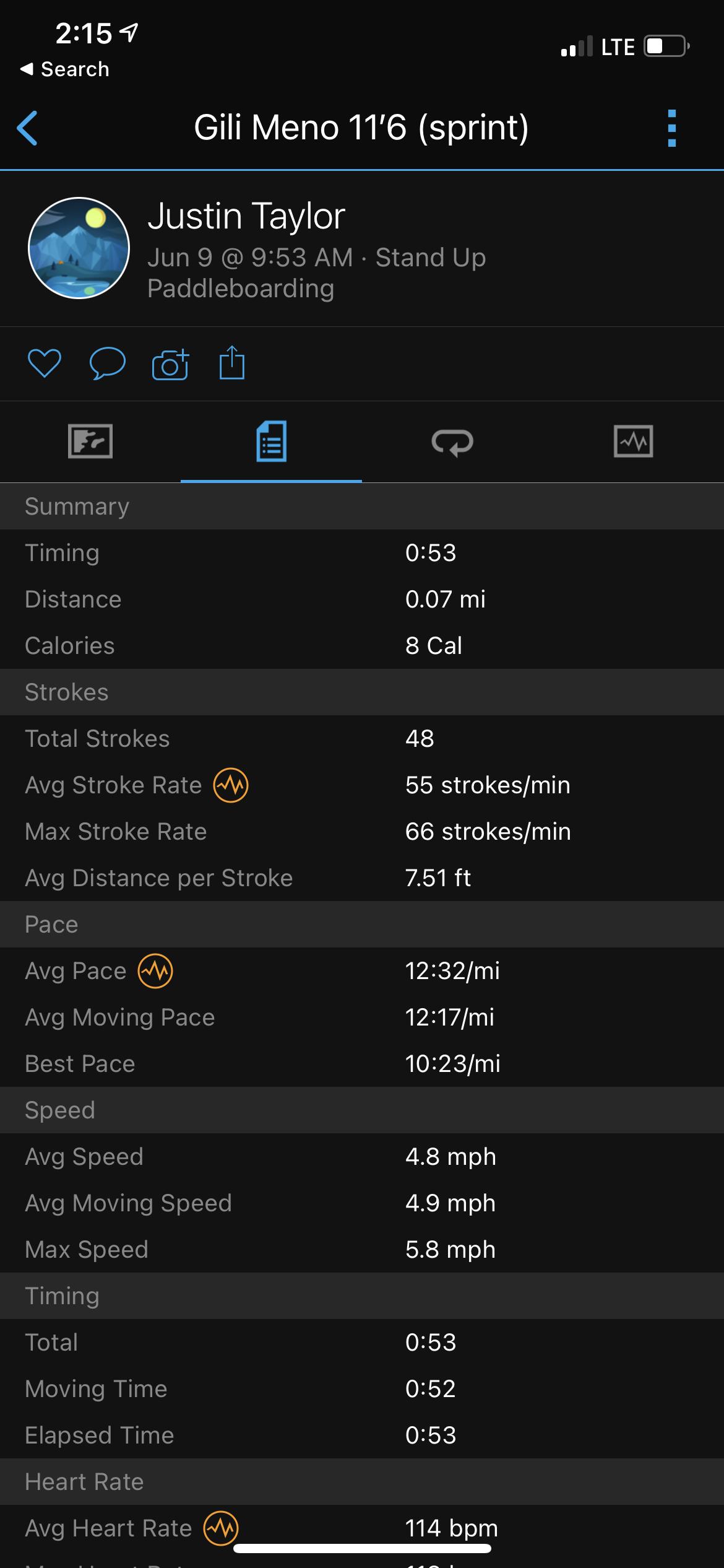 Gili Meno 11'6 sprint test